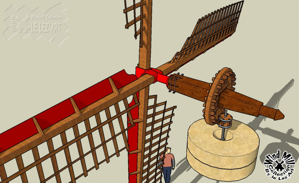 M canisme d 39 un moulin a vent la transmission les engrenages - Fabrication moulin a vent ...
